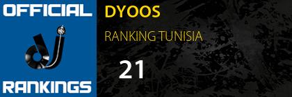 DYOOS RANKING TUNISIA