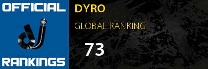 DYRO GLOBAL RANKING