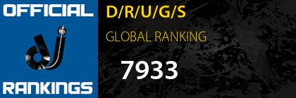 D/R/U/G/S GLOBAL RANKING