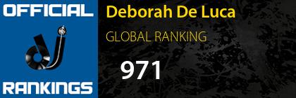 Deborah De Luca GLOBAL RANKING