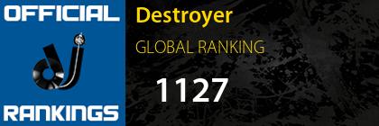 Destroyer GLOBAL RANKING