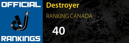 Destroyer RANKING CANADA
