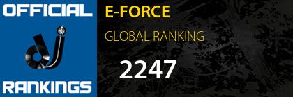 E-FORCE GLOBAL RANKING