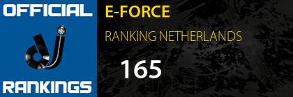 E-FORCE RANKING NETHERLANDS