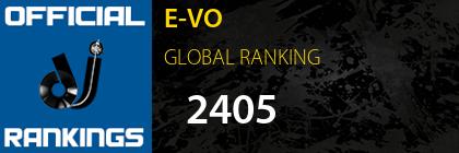 E-VO GLOBAL RANKING