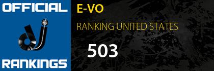 E-VO RANKING UNITED STATES