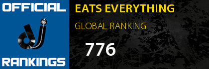 EATS EVERYTHING GLOBAL RANKING