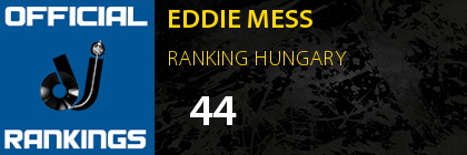 EDDIE MESS RANKING HUNGARY