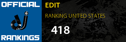 EDIT RANKING UNITED STATES