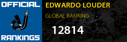 EDWARDO LOUDER GLOBAL RANKING