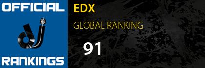 EDX GLOBAL RANKING