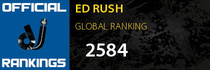 ED RUSH GLOBAL RANKING