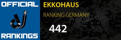 EKKOHAUS RANKING GERMANY