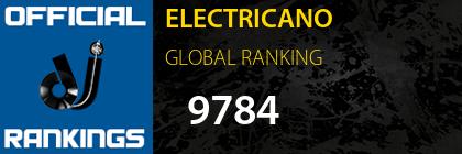 ELECTRICANO GLOBAL RANKING