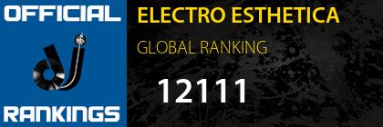 ELECTRO ESTHETICA GLOBAL RANKING