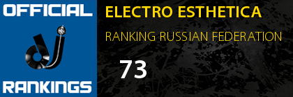 ELECTRO ESTHETICA RANKING RUSSIAN FEDERATION