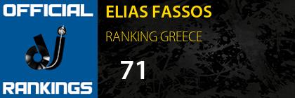 ELIAS FASSOS RANKING GREECE