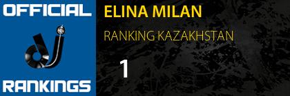 ELINA MILAN RANKING KAZAKHSTAN