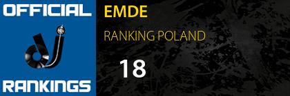 EMDE RANKING POLAND