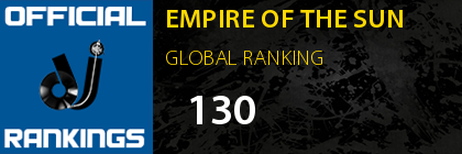 EMPIRE OF THE SUN GLOBAL RANKING