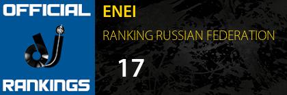 ENEI RANKING RUSSIAN FEDERATION