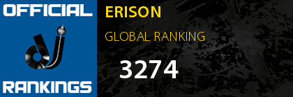 ERISON GLOBAL RANKING