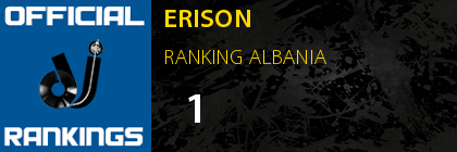 ERISON RANKING ALBANIA