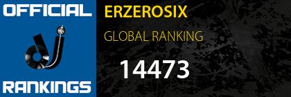 ERZEROSIX GLOBAL RANKING