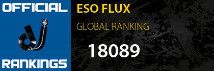 ESO FLUX GLOBAL RANKING
