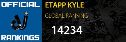 ETAPP KYLE GLOBAL RANKING