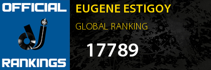 EUGENE ESTIGOY GLOBAL RANKING