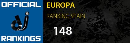 EUROPA RANKING SPAIN