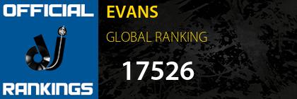 EVANS GLOBAL RANKING
