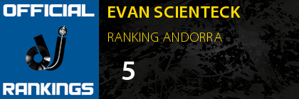 EVAN SCIENTECK RANKING ANDORRA