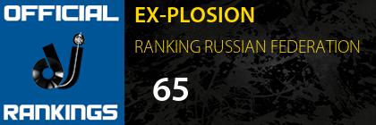 EX-PLOSION RANKING RUSSIAN FEDERATION