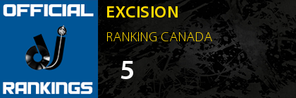 EXCISION RANKING CANADA