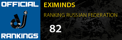 EXIMINDS RANKING RUSSIAN FEDERATION