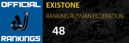 EXISTONE RANKING RUSSIAN FEDERATION