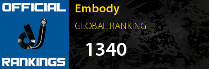 Embody GLOBAL RANKING