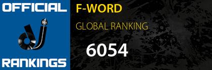 F-WORD GLOBAL RANKING