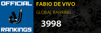 FABIO DE VIVO GLOBAL RANKING