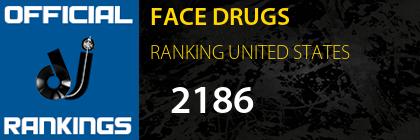 FACE DRUGS RANKING UNITED STATES