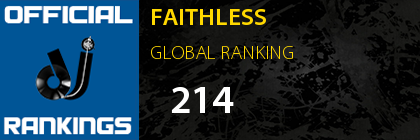 FAITHLESS GLOBAL RANKING