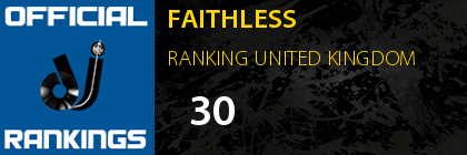 FAITHLESS RANKING UNITED KINGDOM