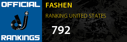 FASHEN RANKING UNITED STATES