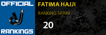 FATIMA HAJJI RANKING SPAIN