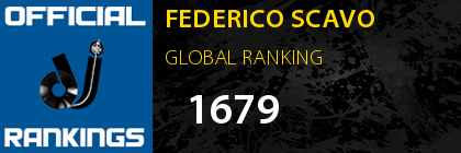 FEDERICO SCAVO GLOBAL RANKING