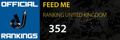 FEED ME RANKING UNITED KINGDOM