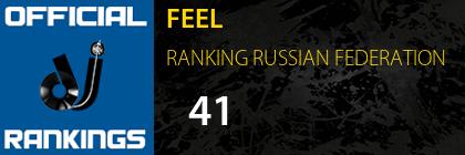FEEL RANKING RUSSIAN FEDERATION