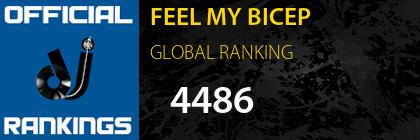 FEEL MY BICEP GLOBAL RANKING